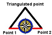 Triangulate diagram